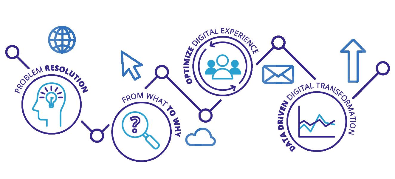 CustomerExperience-Graphic-Transparent