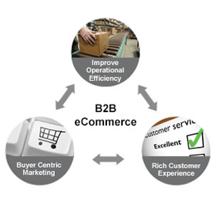 b2b-ecommerce-solutions-1.jpg
